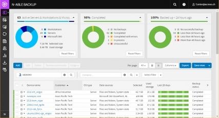 N-able IT PRO Backup-Management